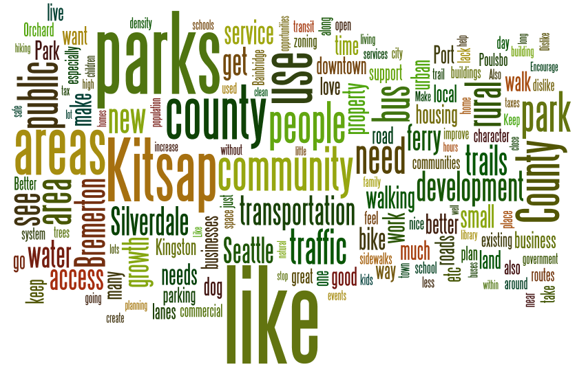 Image of Kitsap Wordle